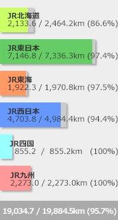 JR乗りつぶし